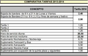 tarifas-taxi-madrid-2015_1_2160740